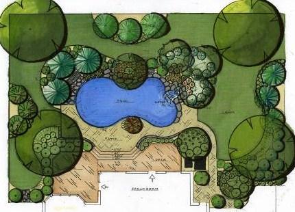 Landscape Master Plans
